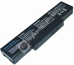 SQU-524 Laptop Battery