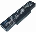 SQU-524 Laptop Battery