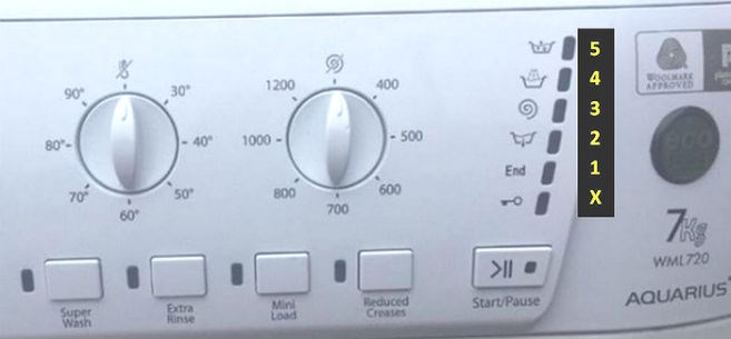 Hotpoint error codes