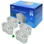 Water Jug Filters